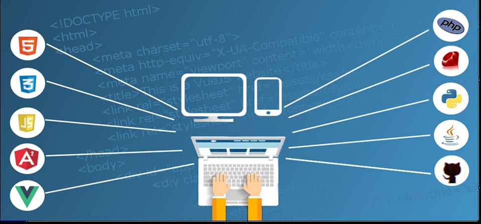 web hosting setting