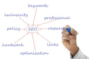 seo structure